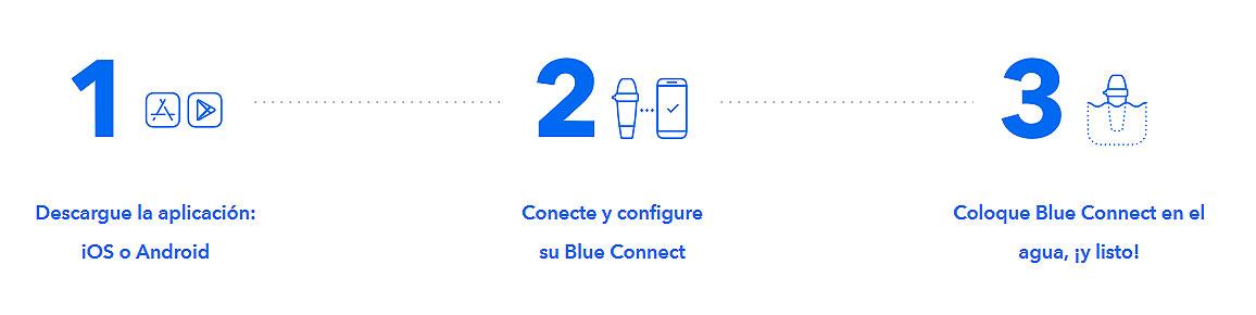 Instalación Blue Connect